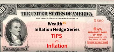 TIPS-vs-Inflation
