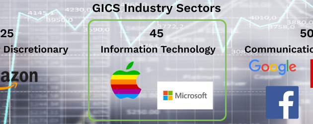 GICS sectors - tech not tech sector for investing